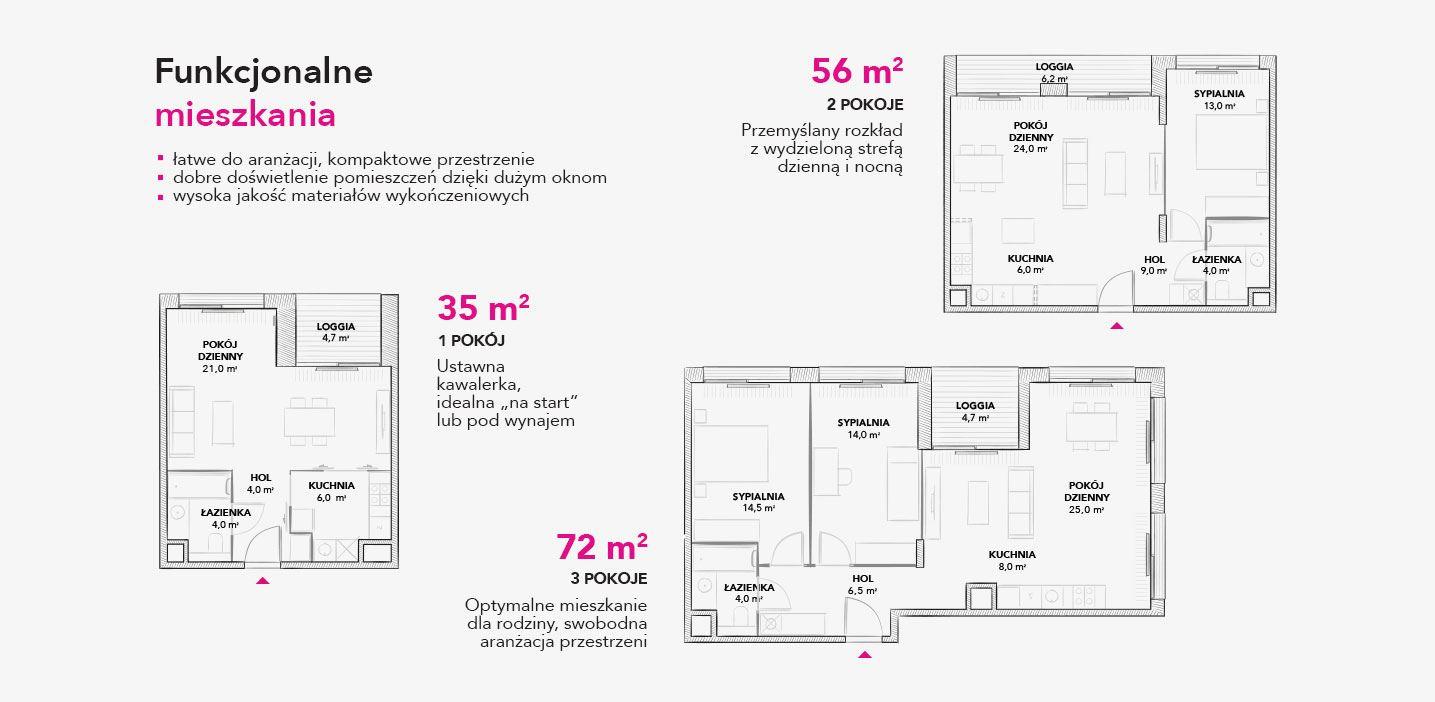 Układ mieszkania - rynek pierwotny